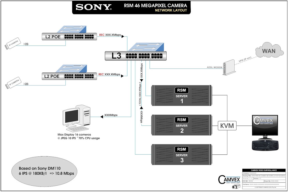 Cctv documentation another camvex difference network flow diagram ccuart Images